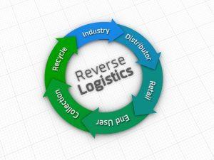 Reverse Logistics Consulting