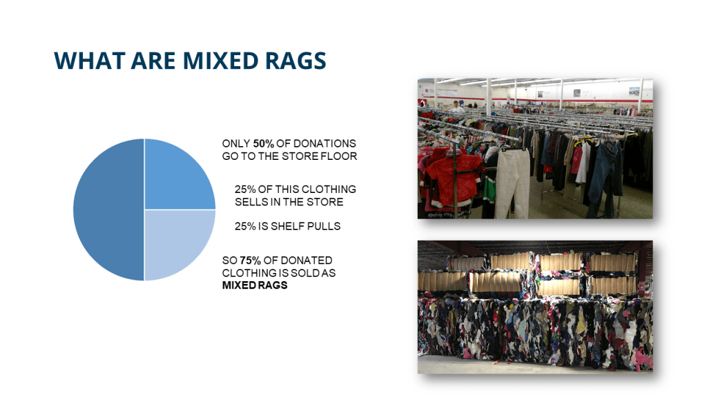 mixed rags explanation slide