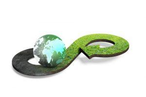 circular economy representation